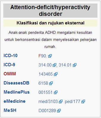 ADHD (Image via Wikipedia)