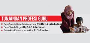 tunjangan guru