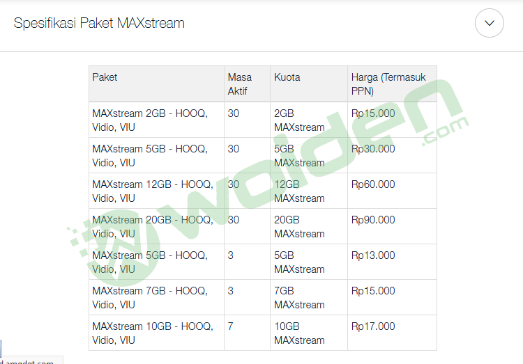paket maxstream telkomsel
