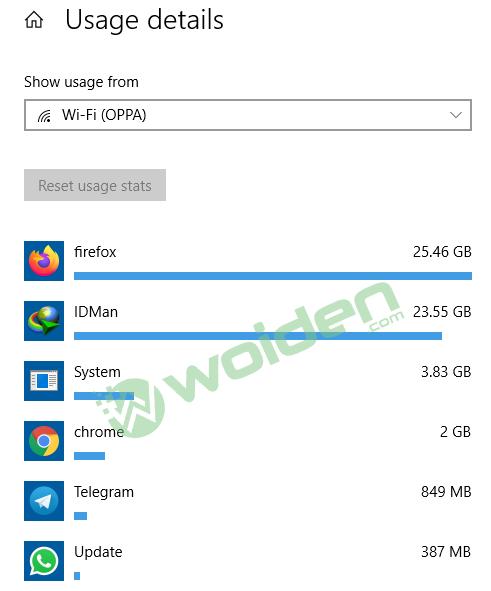 cara mudah cek penggunaan kuota di laptop atau pc
